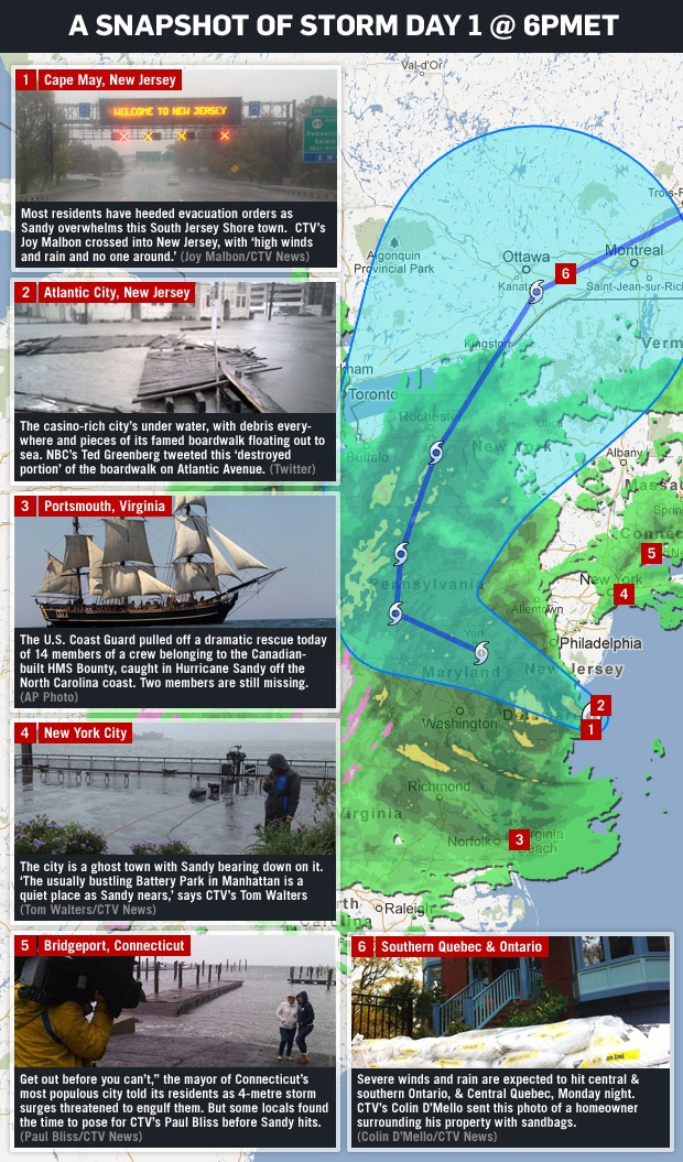Infographic showing a snapshot of the storm, Day 1