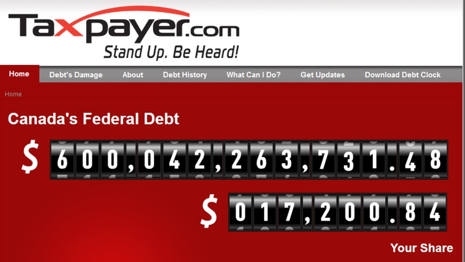 Screen grab of the www.debtclock.ca website on Nov. 25, 2012. (Canadian Taxpayers Federation)