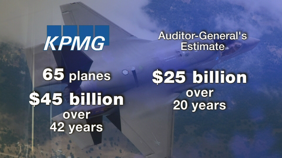A new audit puts the cost of the F-35 fighter jets at $45.8-billion over 42 years.