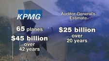 F-35 audit puts plan on hold