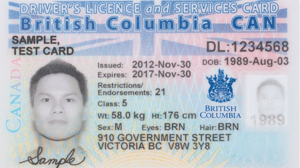 Privacy c Carecards B About Concerned New Groups News Ctv