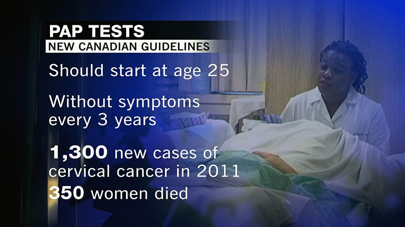 New Canadian guidelines suggest cervical cancer screening should start later in life for women without symptoms.