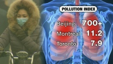 Beijing smog levels break records