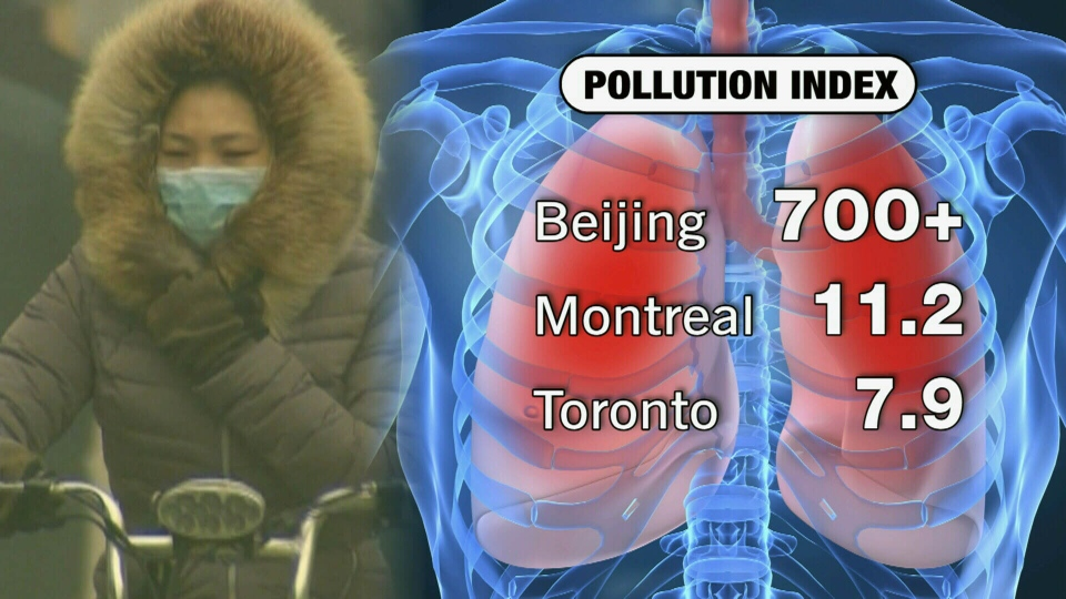 The air pollution in Beijing is almost 70 times worse than in Montreal, according to the air quality index.