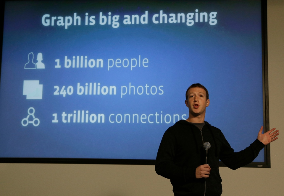 Facebook CEO Mark Zuckerberg speaks about Facebook Graph Search at a Facebook headquarters in Menlo Park, Calif., Tuesday, Jan. 15, 2013. (AP / Jeff Chiu)