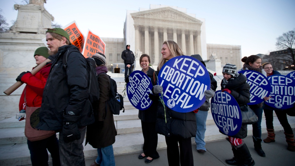 Abortion issues Roe v. Wade