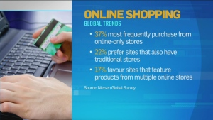 CTV News Channel: Bad day for retailers