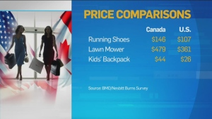 CTV News Channel: Consumers ripped off?