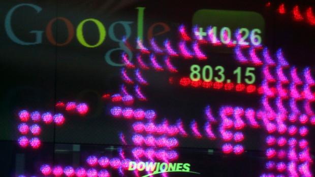 Google; Stock; market; NASDAQ