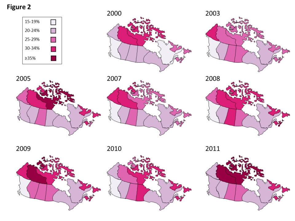Estimated prevalence of obesity in Canadian adult women by province (2000-2011).