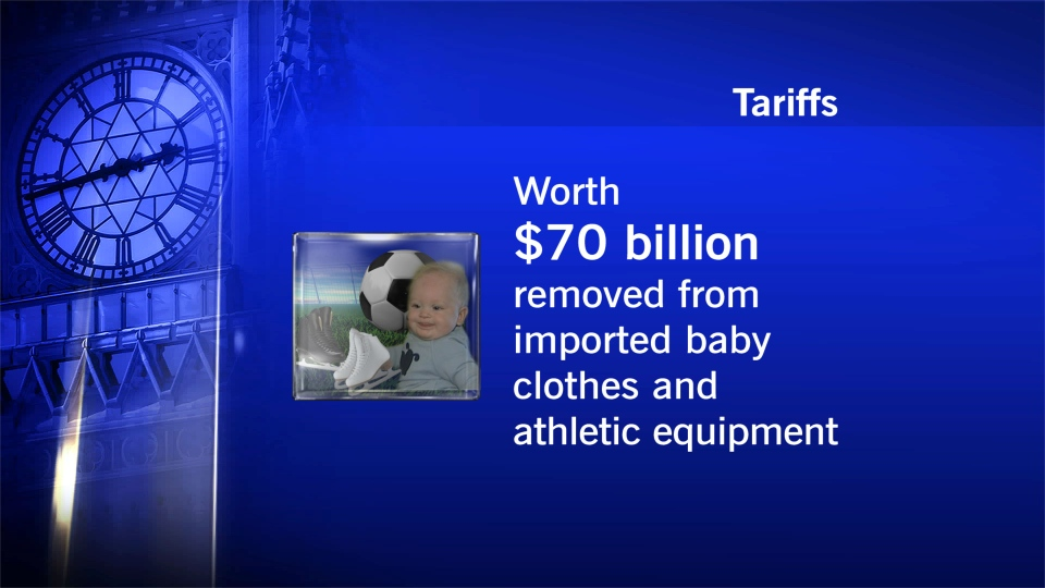 Aside from baby clothes, the government plans to eliminate tariffs on 'ice skates, hockey equipment, skis and snowboards, golf clubs and other equipment to promote physical fitness and healthy living.'