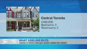 CTV News Channel: Right time to enter market?