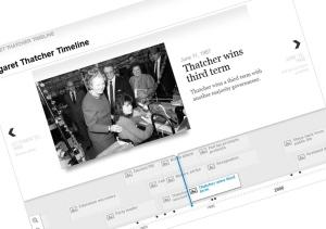 Margaret Thatcher Timeline