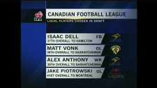 Four area players chosen in CFL Draft's 5th round.