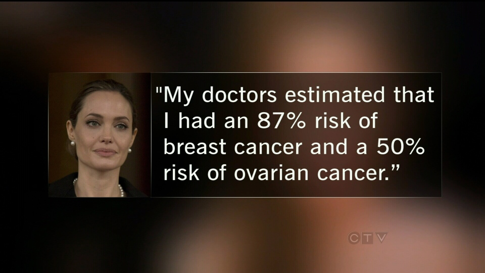 Tire Penny Test >> Local doctors see spike in calls about breast cancer test ...