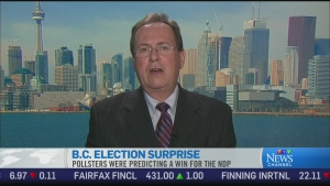 CTV News Channel: Reasons behind the surprise