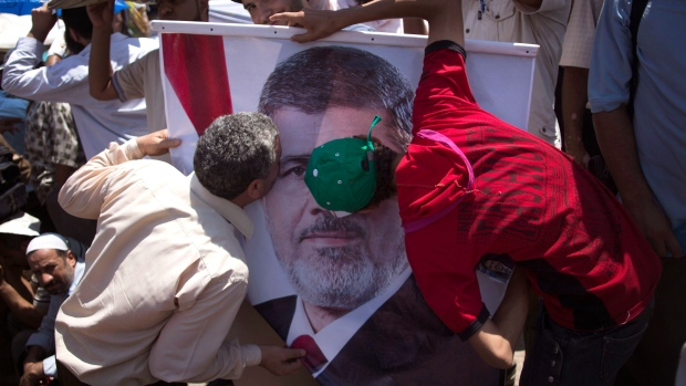 Egyptian support for President Mohammed Morsi