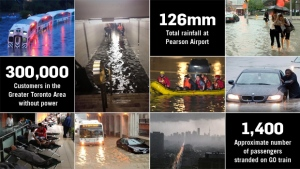Toronto Flood by the Numbers