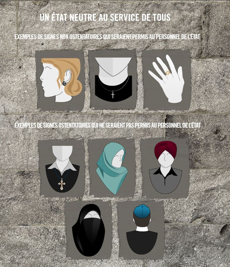 This illustration provided by the Quebec government displays the types of religious symbols that will no longer be permitted in the workplace under the proposed values charter.