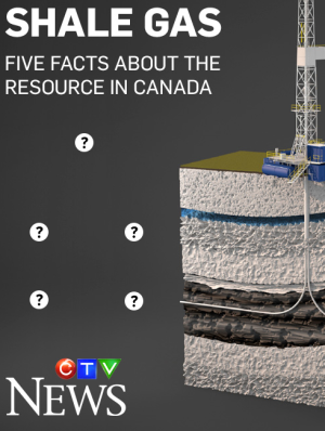 Shale Gas infographic