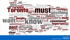 Rob Ford Statement Word Cloud