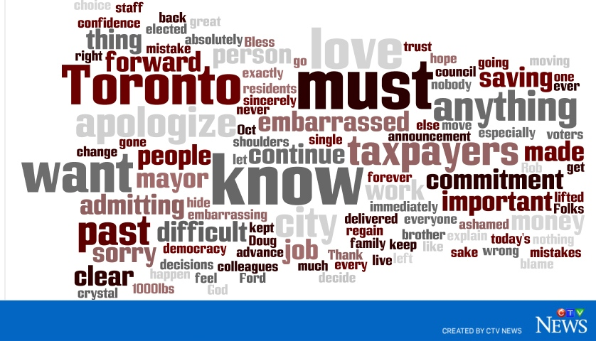 This word cloud illustrates the words used by Toronto Mayor Rob Ford during his statement on Tuesday, Nov. 5, 2013. Frequently-used words appear larger. (Image: CTV News)