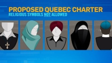Quebec Charter