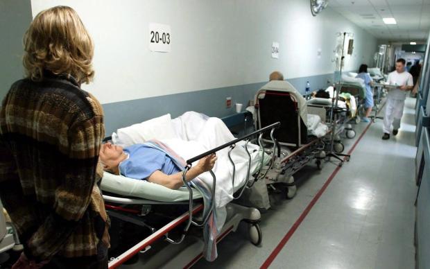 Hospital ER wait times