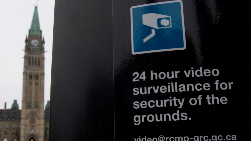 how to say surveillance camera in italian