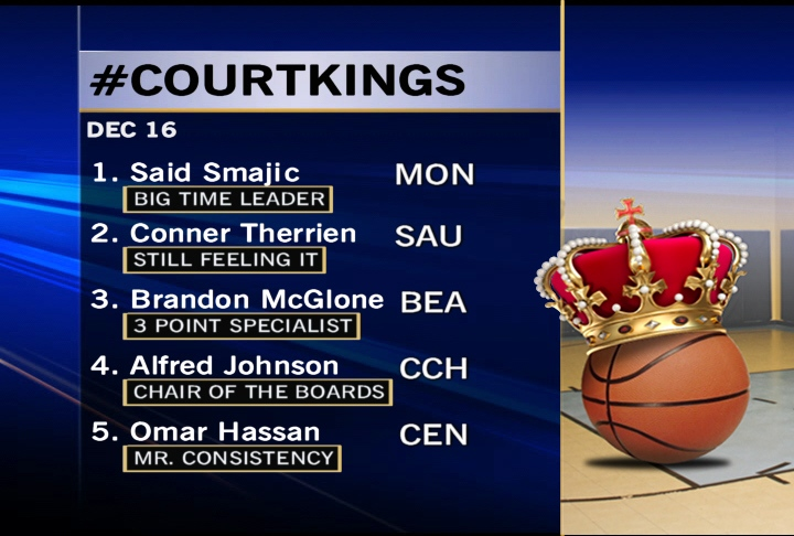 #CourtKings for Dec. 16, 2013.