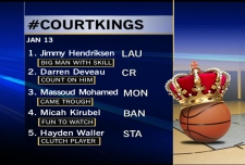 #CourtKings for Jan. 13, 2014.