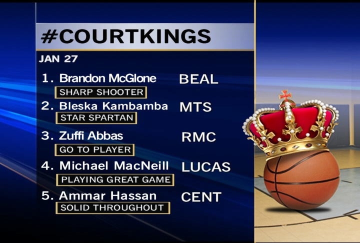 #CourtKings for Jan. 27, 2014.