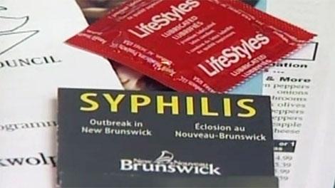 condom, syphilis