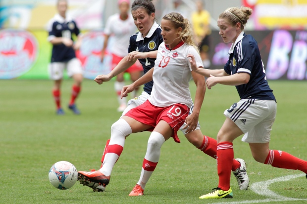 Canada women soccer