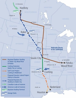 The Keystone XL Pipeline Project