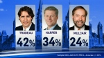 CTV National News: Justin Trudeau takes the lead