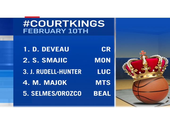 #CourtKings for Feb. 10, 2014.