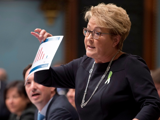 Pauline Marois outraged at budget
