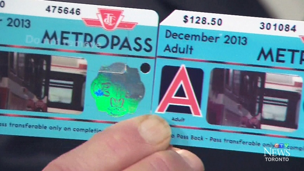 Real pass adult probably