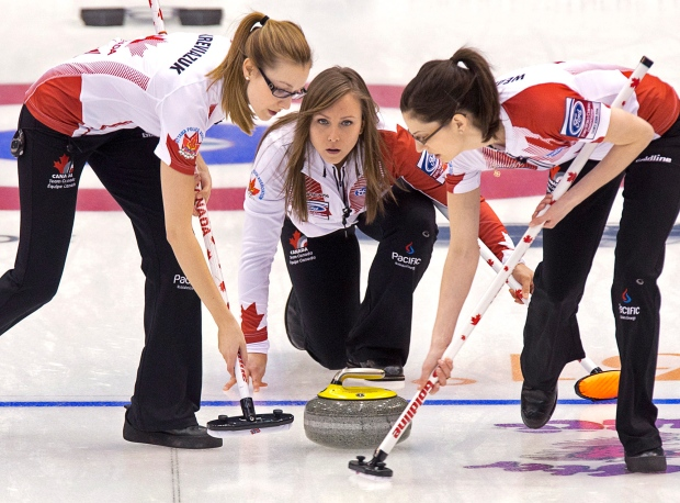 World Women's Curling Championships