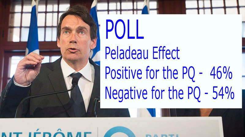 Over half of survey respondents had a negative view on the entry of media mogul Pierre Karl Peladeau into the race. (CP file photo, CTV Montreal graphic)