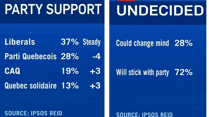 poll image 2
