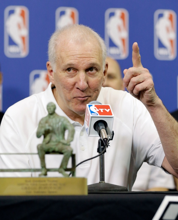 Gregg Popovich named coach of the year