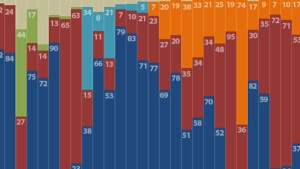 Ontario Election results since 1867 (CTVNews.ca)