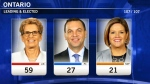 CTV News Special: Unexpected majority outcome