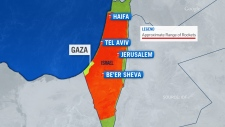 Range of rockets fired from the Gaza Strip