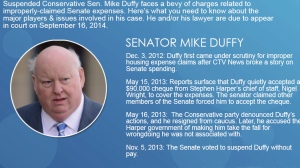 Mike Duffy infographic