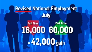 CTV National News: Job numbers foul-up
