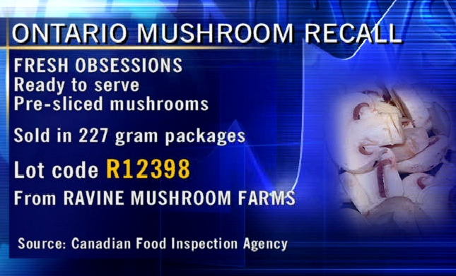 he Canadian Food Inspection Agency (CFIA) and Ravine Mushroom Farms Inc. are warning the public not to consume the Fresh Obsessions brand Ready To Serve Pre-washed Sliced White Mushrooms described below because the product may be contaminated with Listeria monocytogenes.
