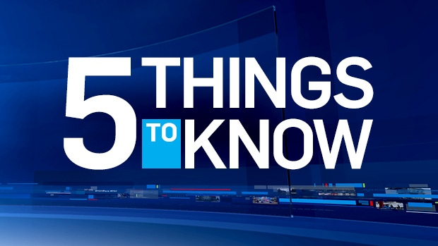 5b93a844dd97 5 things to know for Friday
